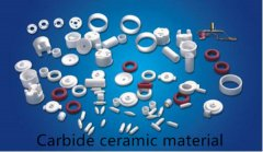 Superman in ceramics——Carbide ceramics